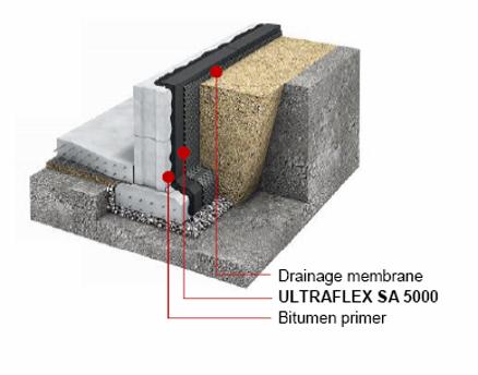 Ultraflex SA 5000
